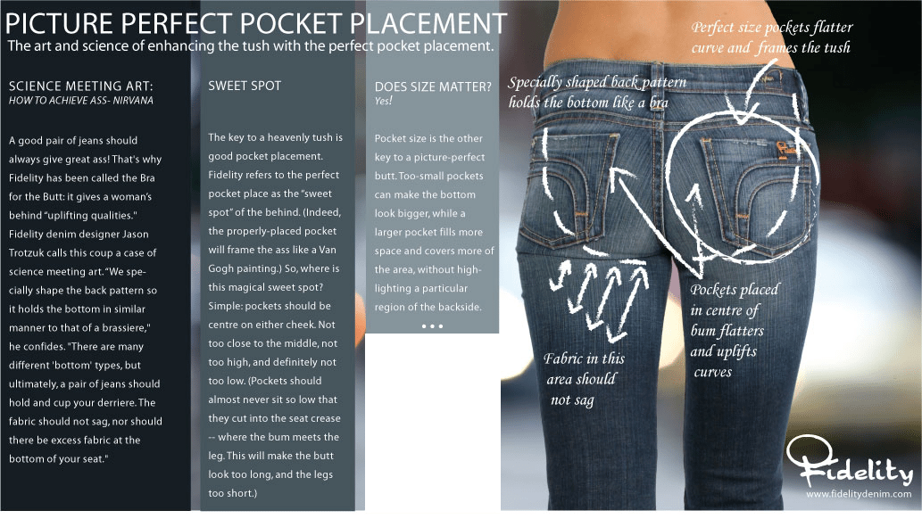 Retrieved from: http://www.apparelsearch.com/news/articles/fashion/2007/3.29.07/fidelity_denim_guide_perfect_fit_jeans.htm