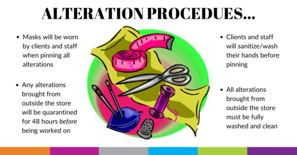 alteration procedures